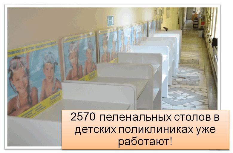 более 2500 столов в поликлиниках